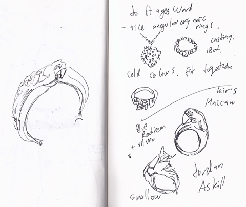 jenny robins - amelias magazine - lfwss13 -  sketch blog - hayes ward - jordan askill